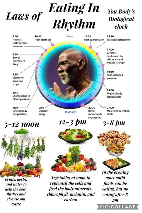 how to eat clean Dr